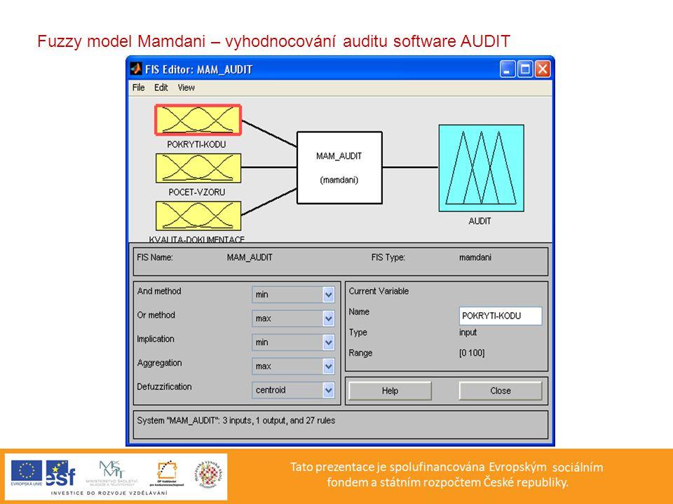 Fuzzy model Mamdani – vyhodnocování auditu software AUDIT
