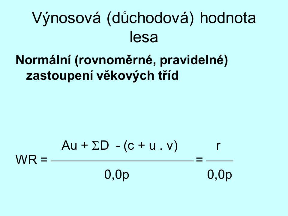 Výnosová (důchodová) hodnota lesa Normální (rovnoměrné, pravidelné) zastoupení věkových tříd Au +  D - (c + u. v) r WR =  =  0,0p 0,0p