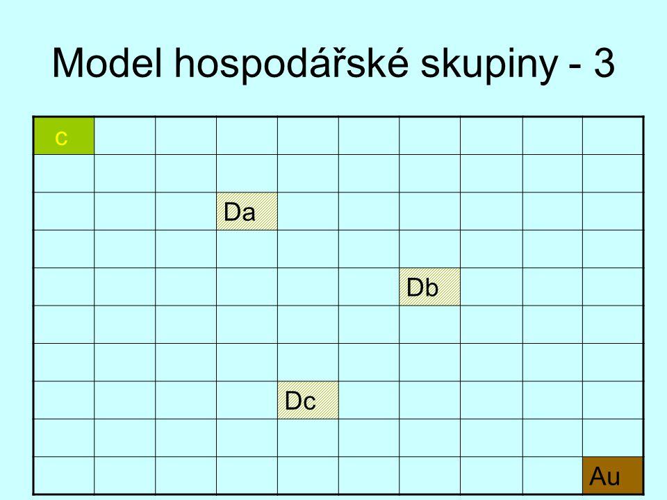 Model hospodářské skupiny - 3 c Da Db Dc Au