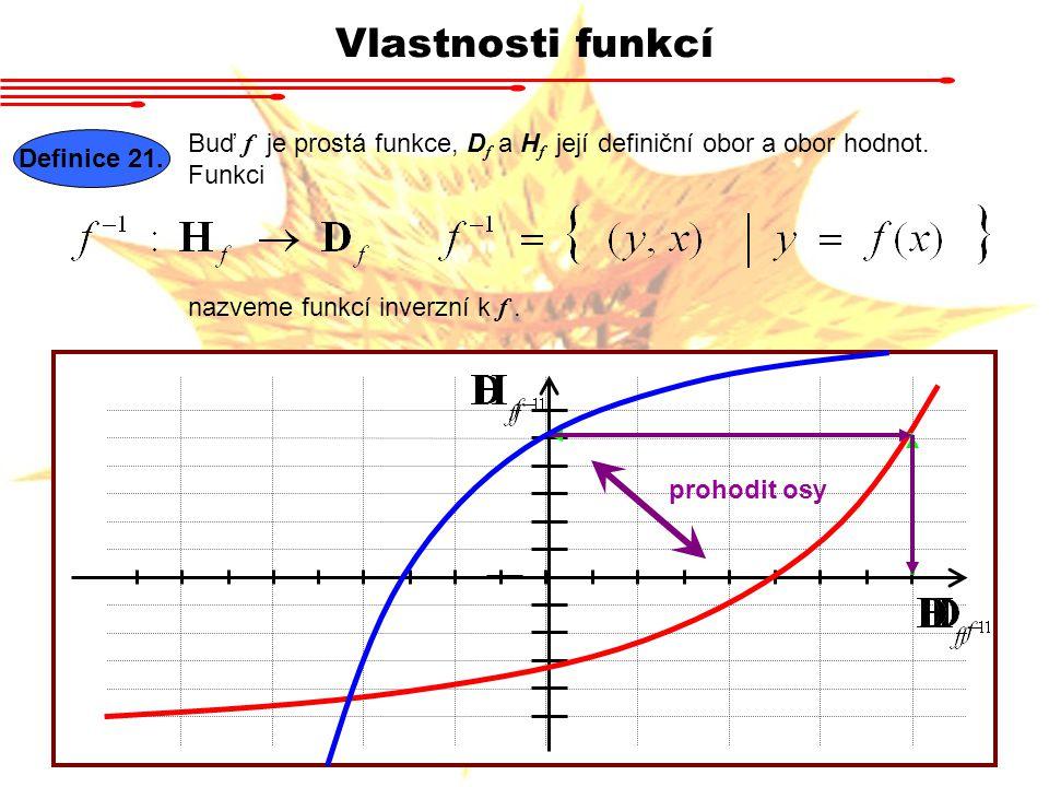 Vlastnosti funkcí Definice 21. Buď f je prostá funkce, D f a H f její definiční obor a obor hodnot. Funkci nazveme funkcí inverzní k f. prohodit osy