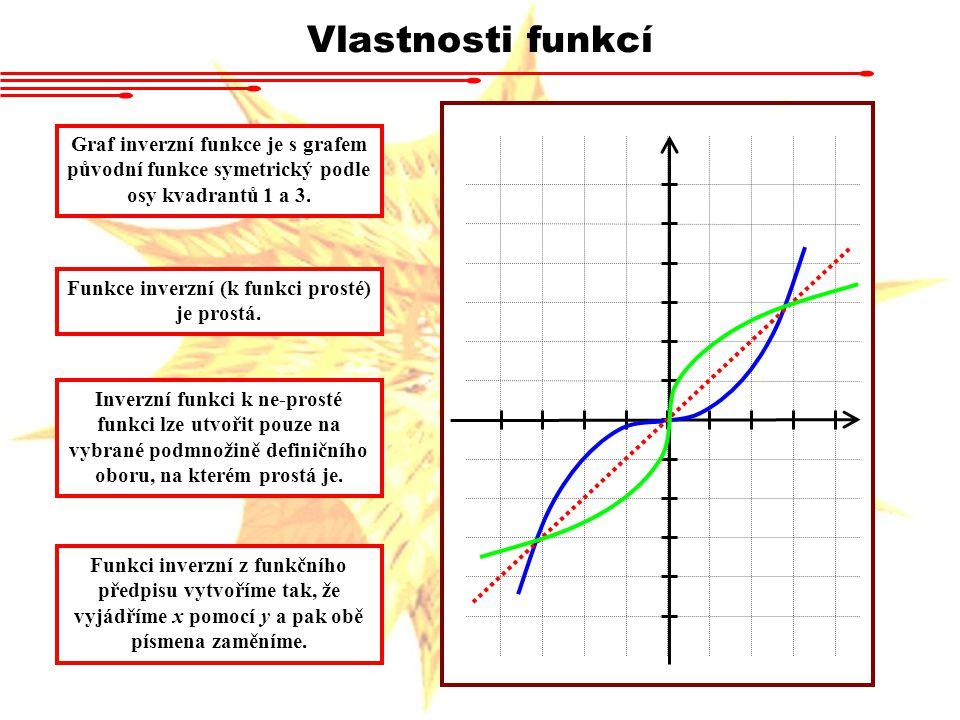 Vlastnosti funkcí Graf inverzní funkce je s grafem původní funkce symetrický podle osy kvadrantů 1 a 3. Funkce inverzní (k funkci prosté) je prostá. I