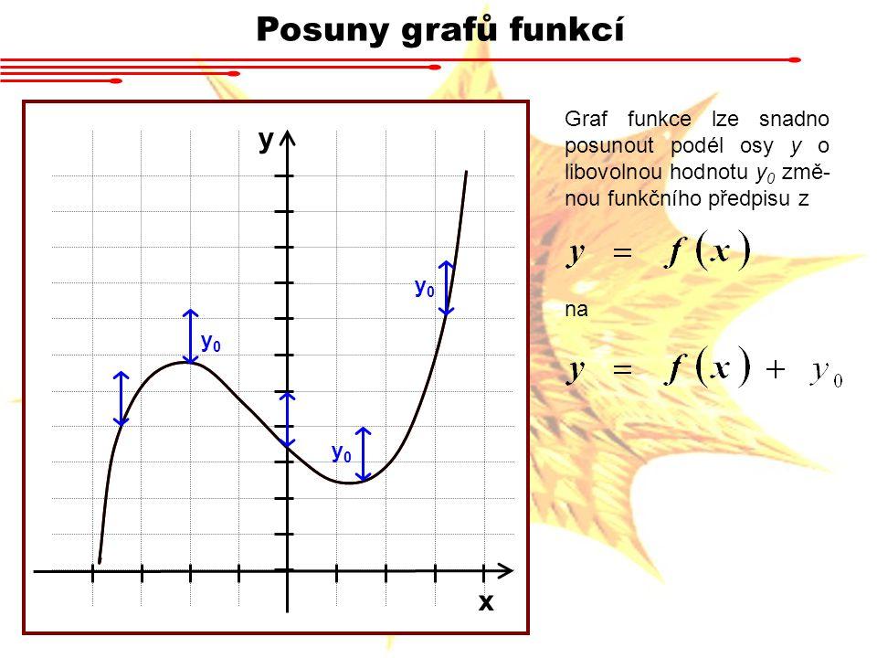 Posuny grafů funkcí y x y0y0 y0y0 y0y0 Graf funkce lze snadno posunout podél osy y o libovolnou hodnotu y 0 změ- nou funkčního předpisu z na