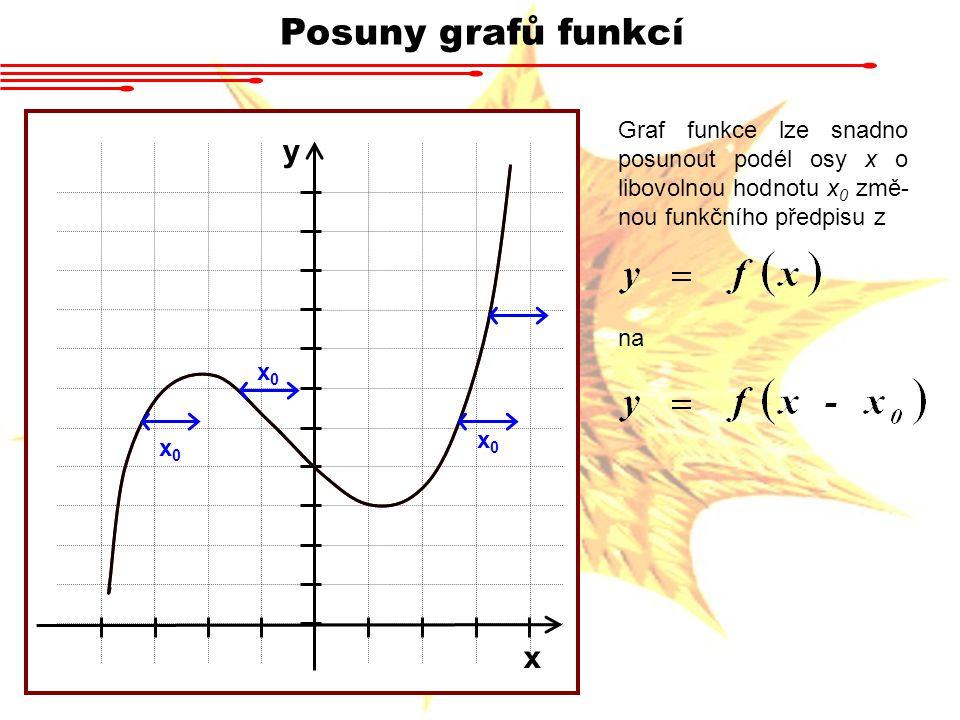 Posuny grafů funkcí y x Graf funkce lze snadno posunout podél osy x o libovolnou hodnotu x 0 změ- nou funkčního předpisu z na x0x0 x0x0 x0x0