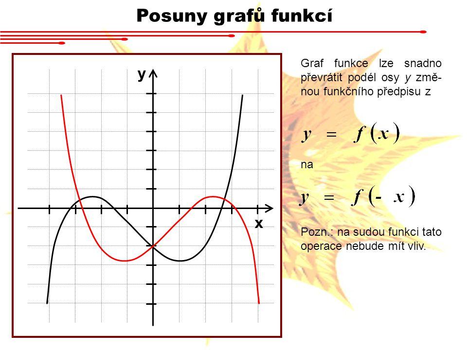 Posuny grafů funkcí y x Graf funkce lze snadno převrátit podél osy y změ- nou funkčního předpisu z na Pozn.: na sudou funkci tato operace nebude mít v