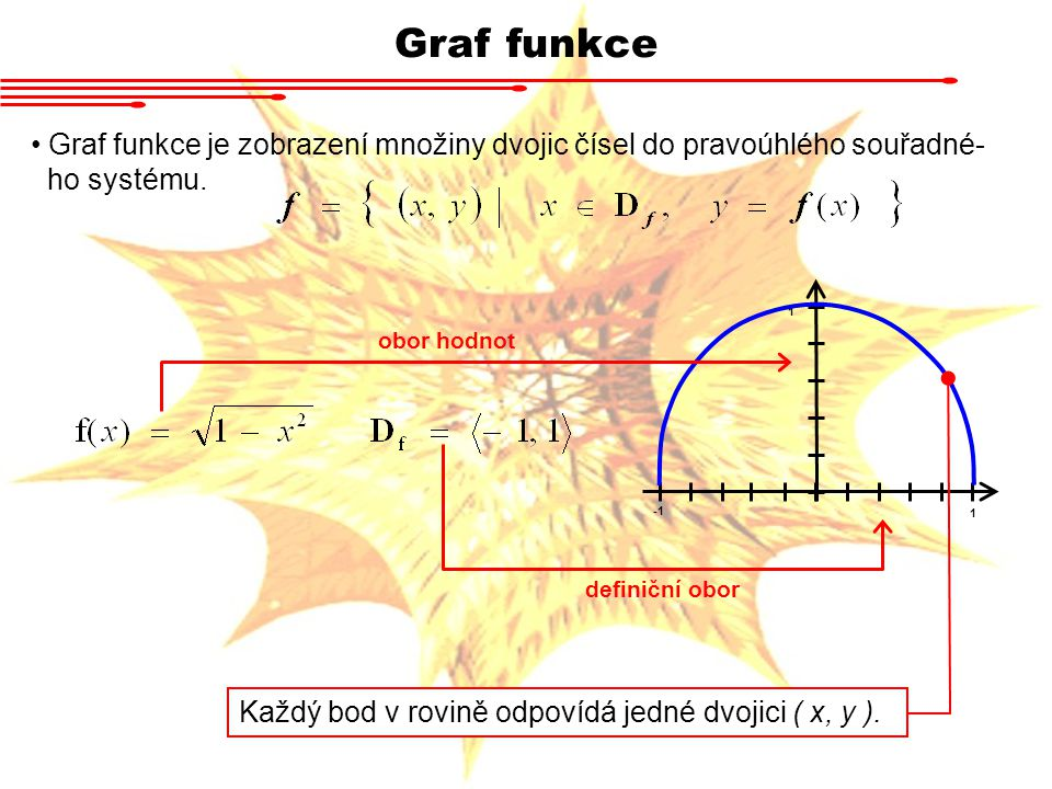 Graf funkce Graf funkce je zobrazení množiny dvojic čísel do pravoúhlého souřadné- ho systému. 1 1 definiční obor obor hodnot Každý bod v rovině odpov