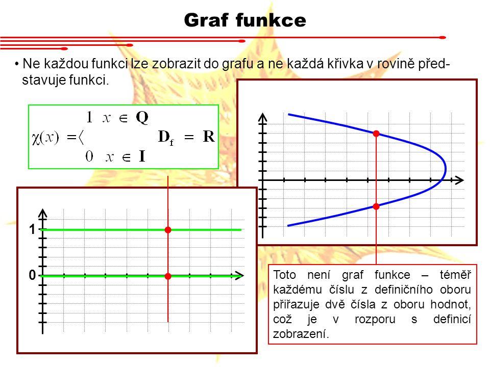 Graf funkce Ne každou funkci lze zobrazit do grafu a ne každá křivka v rovině před- stavuje funkci. Toto není graf funkce – téměř každému číslu z defi