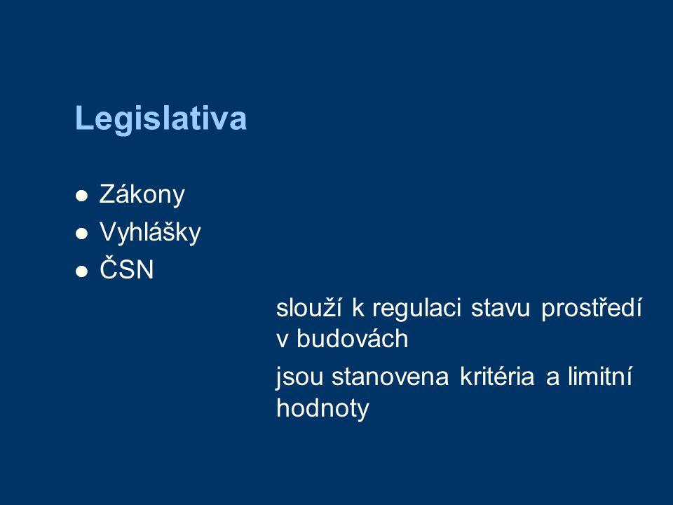 Legislativa Zákony Vyhlášky ČSN slouží k regulaci stavu prostředí v budovách jsou stanovena kritéria a limitní hodnoty