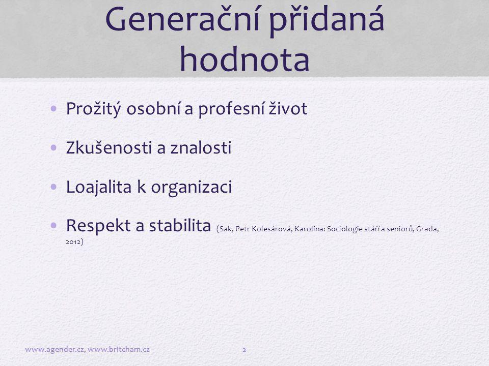 Typické vlastnosti starší generace Zkušenosti Konzervativnost Rozvážnost Odpovědnost Moudrost Soustředěnost na práci www.agender.cz, www.britcham.cz3