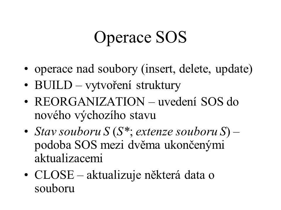 Operace SOS operace nad soubory (insert, delete, update) BUILD – vytvoření struktury REORGANIZATION – uvedení SOS do nového výchozího stavu Stav souboru S (S*; extenze souboru S) – podoba SOS mezi dvěma ukončenými aktualizacemi CLOSE – aktualizuje některá data o souboru