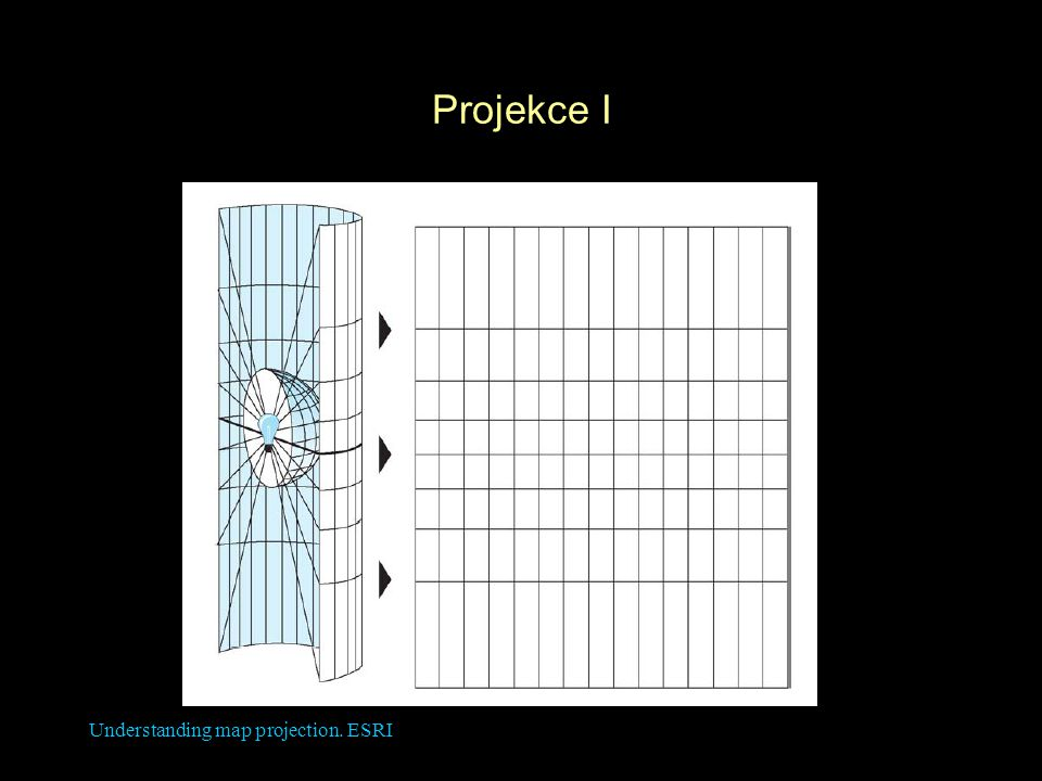 Understanding map projection. ESRI Projekce I