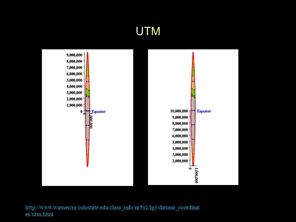 http://www.warnercnr.colostate.edu/class_info/nr502/lg3/datums_coordinat es/utm.html UTM °S