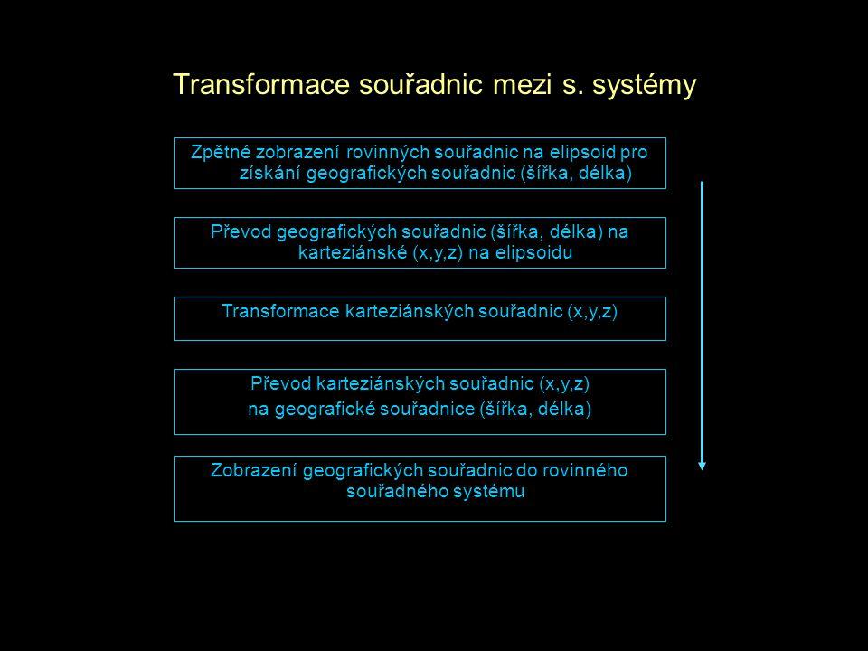 Transformace souřadnic mezi s. systémy Převod geografických souřadnic (šířka, délka) na karteziánské (x,y,z) na elipsoidu Transformace karteziánských
