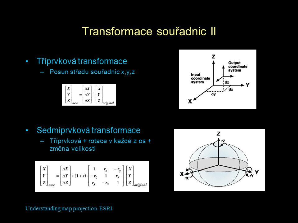 Understanding map projection. ESRI Tříprvková transformace –Posun středu souřadnic x,y,z Sedmiprvková transformace –Tříprvková + rotace v každé z os +