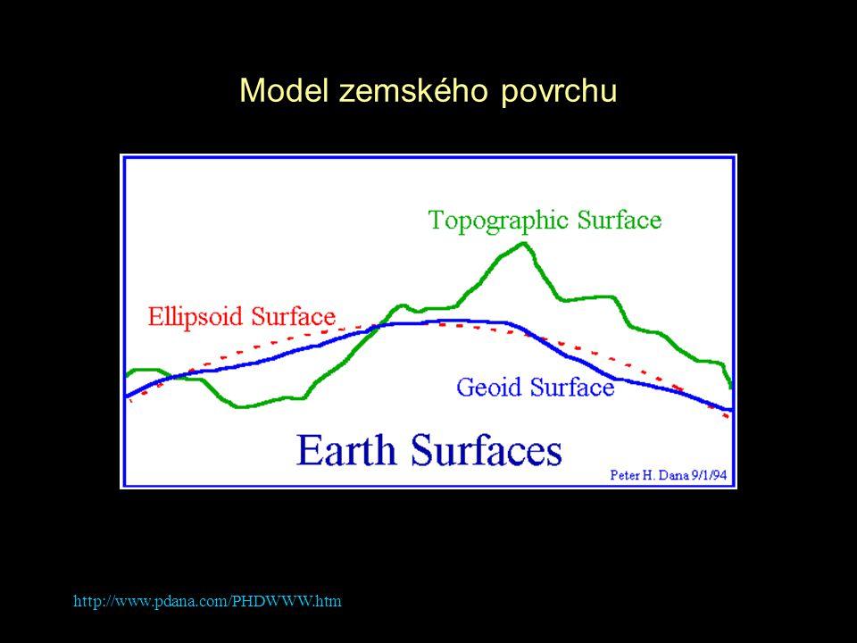 http://www.pdana.com/PHDWWW.htm Model zemského povrchu