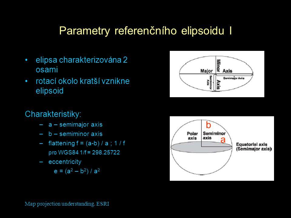 Map projection understanding. ESRI Parametry referenčního elipsoidu I elipsa charakterizována 2 osami rotací okolo kratší vznikne elipsoid Charakteris