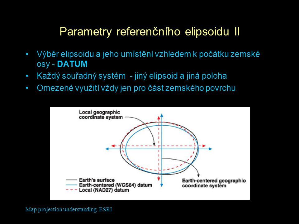 Map projection understanding. ESRI Parametry referenčního elipsoidu II Výběr elipsoidu a jeho umístění vzhledem k počátku zemské osy - DATUM Každý sou