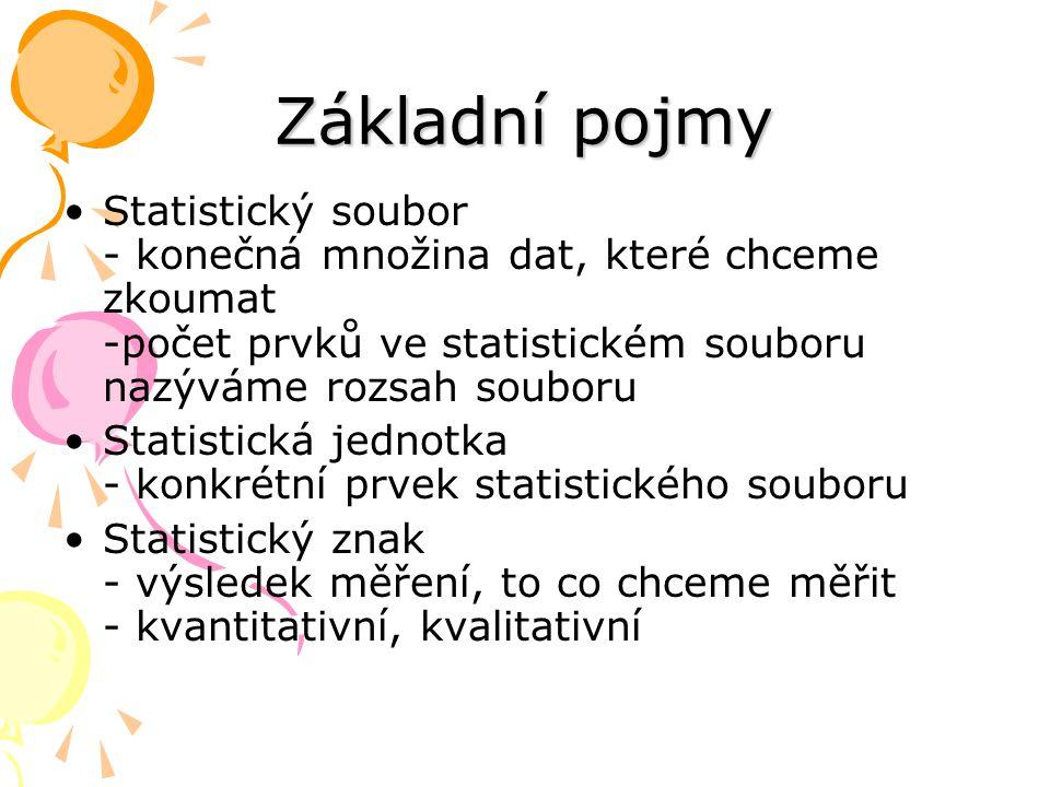 Základní pojmy Statistický soubor - konečná množina dat, které chceme zkoumat -počet prvků ve statistickém souboru nazýváme rozsah souboru Statistická