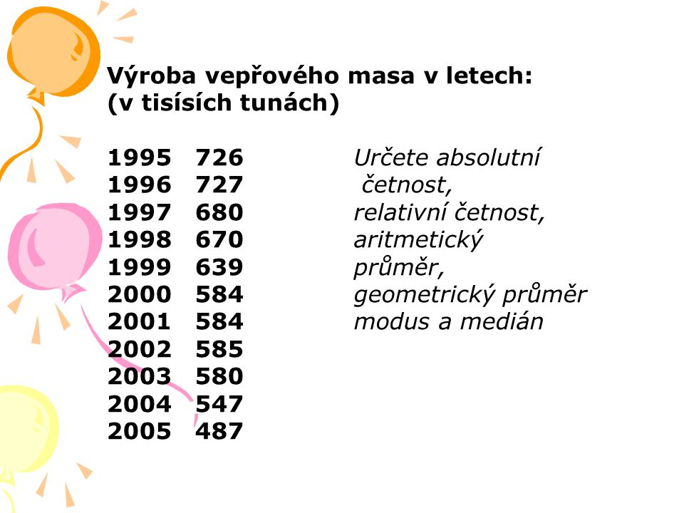 Výroba vepřového masa v letech: (v tisísích tunách) 1995 726 Určete absolutní 1996 727 četnost, 1997 680 relativní četnost, 1998 670 aritmetický 1999