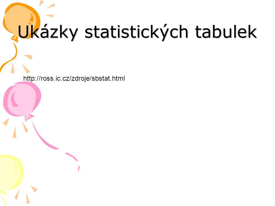 Ukázky statistických tabulek http://ross.ic.cz/zdroje/sbstat.html