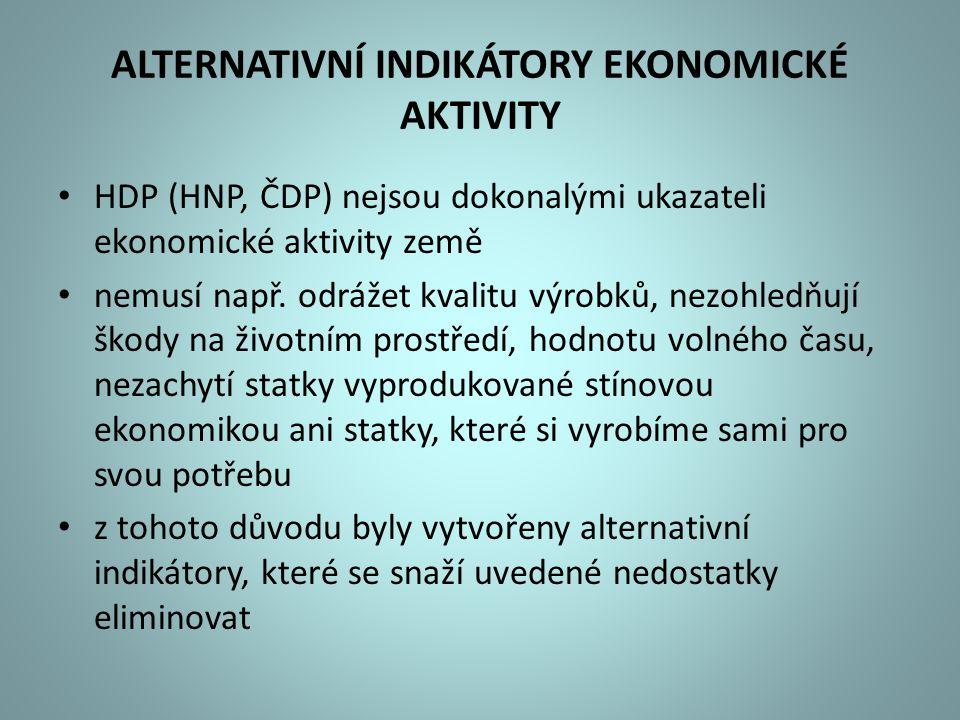 ALTERNATIVNÍ INDIKÁTORY EKONOMICKÉ AKTIVITY HDP (HNP, ČDP) nejsou dokonalými ukazateli ekonomické aktivity země nemusí např. odrážet kvalitu výrobků,