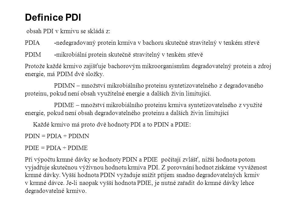 Definice PDI obsah PDI v krmivu se skládá z: PDIA-nedegradovaný protein krmiva v bachoru skutečně stravitelný v tenkém střevě PDIM-mikrobiální protein