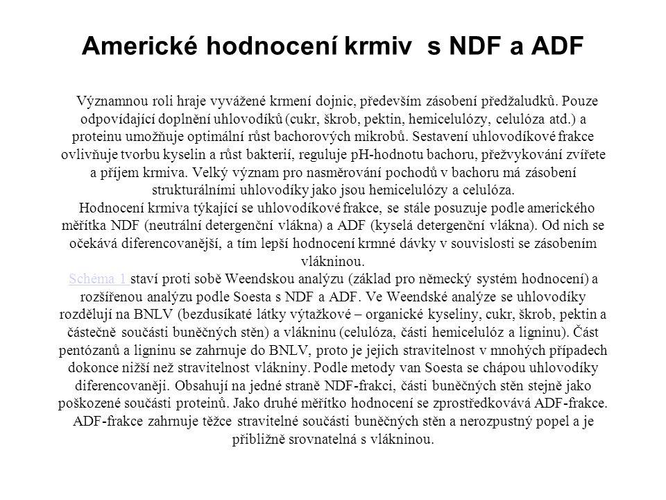 Americké hodnocení krmiv s NDF a ADF Významnou roli hraje vyvážené krmení dojnic, především zásobení předžaludků. Pouze odpovídající doplnění uhlovodí