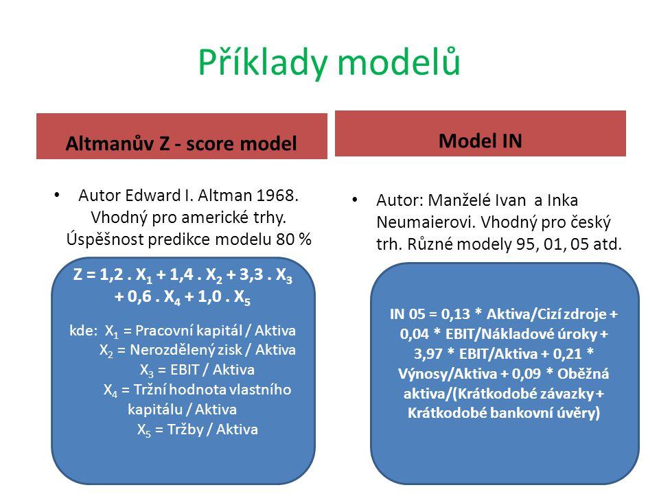 Příklady modelů Altmanův Z - score model Autor Edward I.