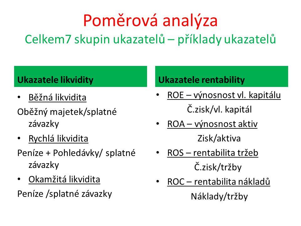 Poměrová analýza Celkem7 skupin ukazatelů – příklady ukazatelů Ukazatele likvidity Běžná likvidita Oběžný majetek/splatné závazky Rychlá likvidita Peníze + Pohledávky/ splatné závazky Okamžitá likvidita Peníze /splatné závazky Ukazatele rentability ROE – výnosnost vl.