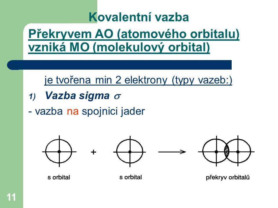 11 Překryvem AO (atomového orbitalu) vzniká MO (molekulový orbital) je tvořena min 2 elektrony (typy vazeb:) 1) Vazba sigma  - vazba na spojnici jader Kovalentní vazba