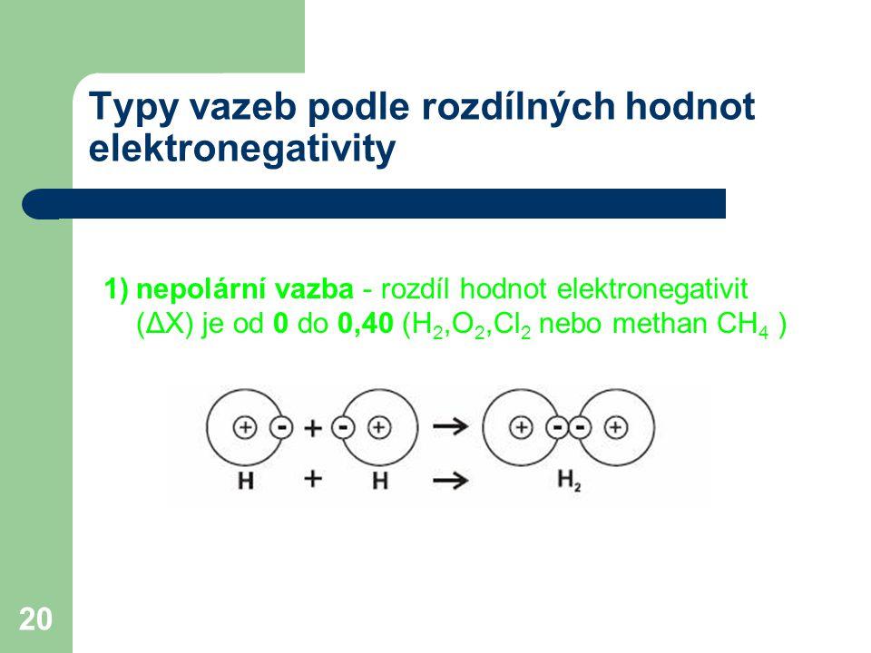 20 Typy vazeb podle rozdílných hodnot elektronegativity 1)nepolární vazba - rozdíl hodnot elektronegativit (ΔX) je od 0 do 0,40 (H 2,O 2,Cl 2 nebo methan CH 4 )