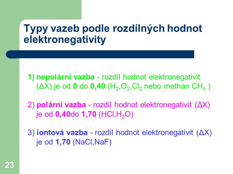 23 Typy vazeb podle rozdílných hodnot elektronegativity 1)nepolární vazba - rozdíl hodnot elektronegativit (ΔX) je od 0 do 0,40 (H 2,O 2,Cl 2 nebo methan CH 4 ) 2) polární vazba - rozdíl hodnot elektronegativit (ΔX) je od 0,40do 1,70 (HCl,H 2 O) 3) iontová vazba - rozdíl hodnot elektronegativit (ΔX) je od 1,70 (NaCl,NaF)