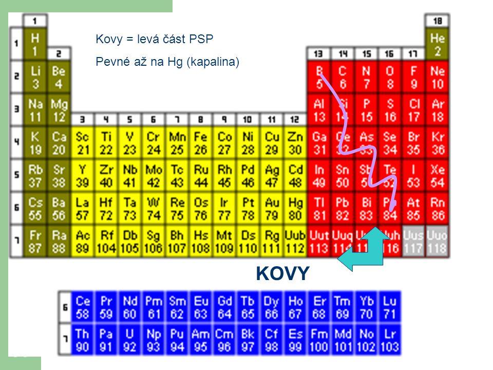 30 Kovová vazba KOVY Kovy = levá část PSP Pevné až na Hg (kapalina)