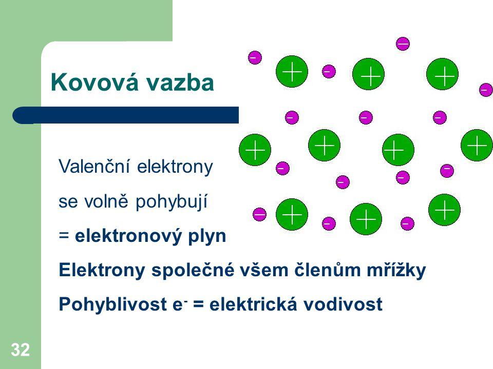 32 Kovová vazba Valenční elektrony se volně pohybují = elektronový plyn Elektrony společné všem členům mřížky Pohyblivost e - = elektrická vodivost