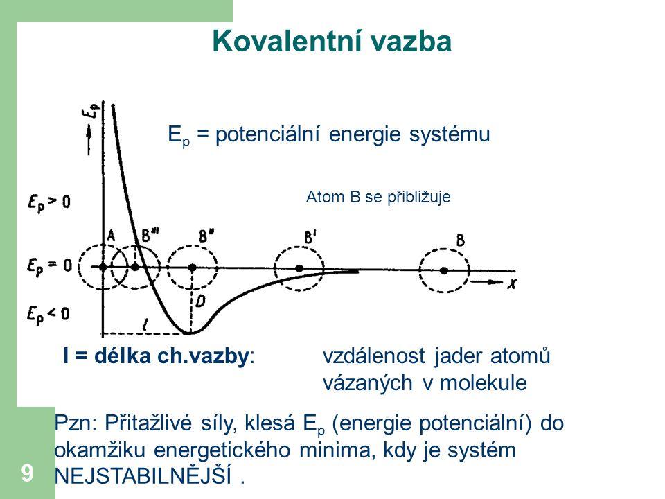 9 Pzn: Přitažlivé síly, klesá E p (energie potenciální) do okamžiku energetického minima, kdy je systém NEJSTABILNĚJŠÍ.