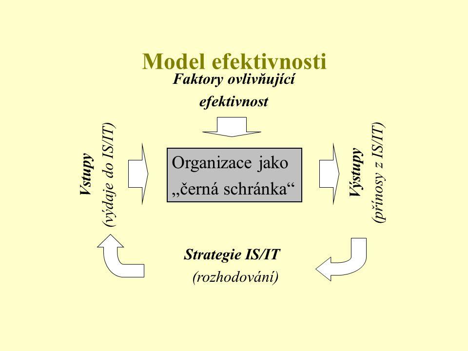 """Organizace jako """"černá schránka"""" Výstupy (přínosy z IS/IT) Strategie IS/IT (rozhodování) Vstupy (výdaje do IS/IT) Model efektivnosti Faktory ovlivňují"""