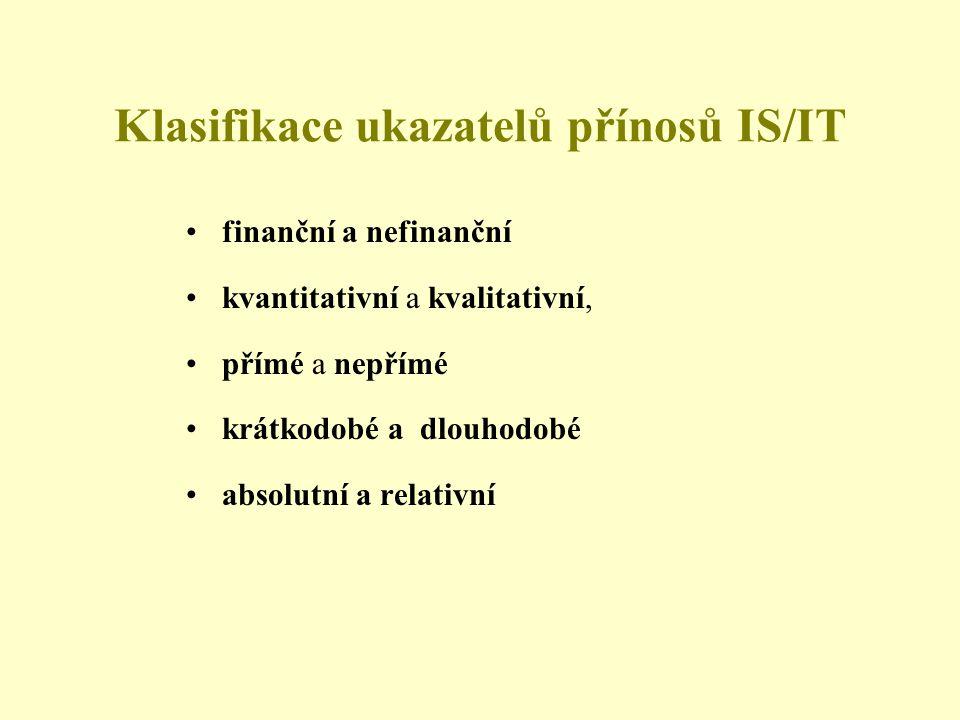 Klasifikace ukazatelů přínosů IS/IT finanční a nefinanční kvantitativní a kvalitativní, přímé a nepřímé krátkodobé a dlouhodobé absolutní a relativní