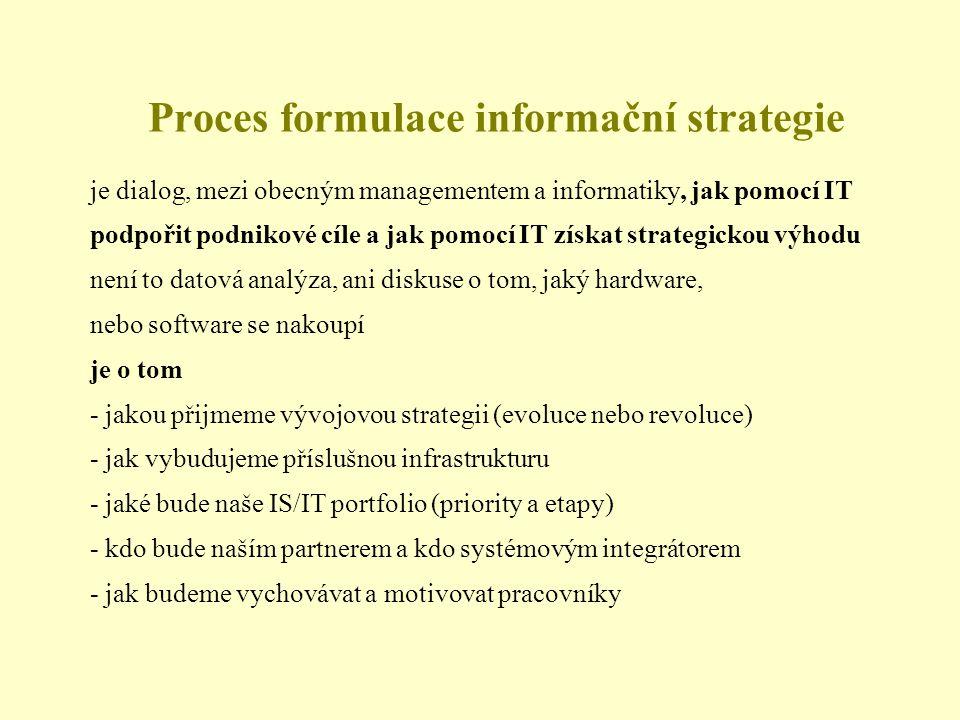 je dialog, mezi obecným managementem a informatiky, jak pomocí IT podpořit podnikové cíle a jak pomocí IT získat strategickou výhodu není to datová an