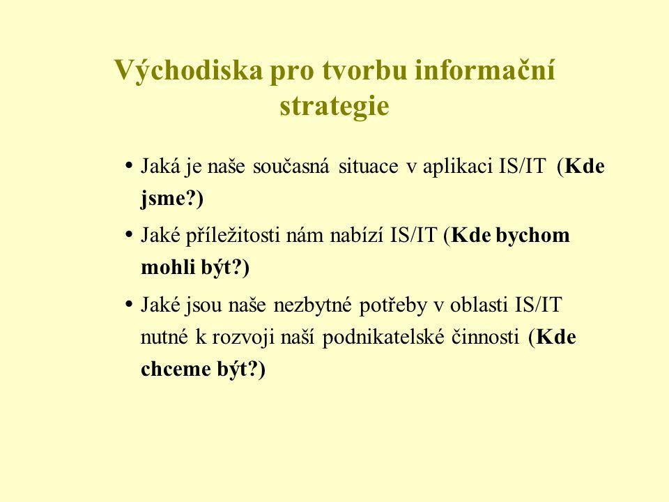Východiska pro tvorbu informační strategie  Jaká je naše současná situace v aplikaci IS/IT (Kde jsme?)  Jaké příležitosti nám nabízí IS/IT (Kde bych