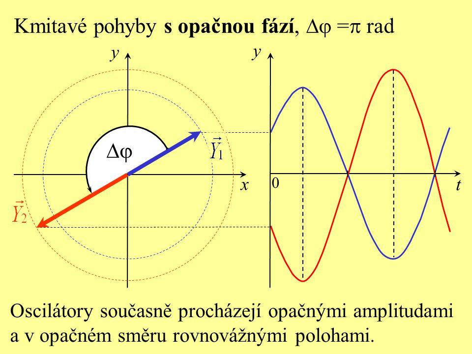 Kmitavé pohyby s opačnou fází,  =  rad y x t y 0  Oscilátory současně procházejí opačnými amplitudami a v opačném směru rovnovážnými polohami.