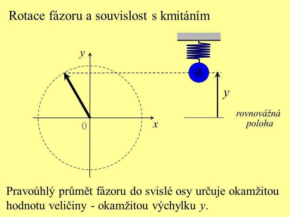Úhel, který svírá fázor s kladnou částí x - ové osy v čase t 0, odpovídá: a) amplitudě fyzikální veličiny, b) okamžité hodnotě veličiny, c) počáteční fázi, d) kmitavému pohybu.