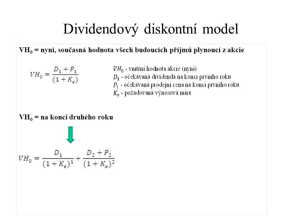 Dividendový diskontní model VH 0 = nyní, současná hodnota všech budoucích příjmů plynoucí z akcie VH 0 = na konci druhého roku
