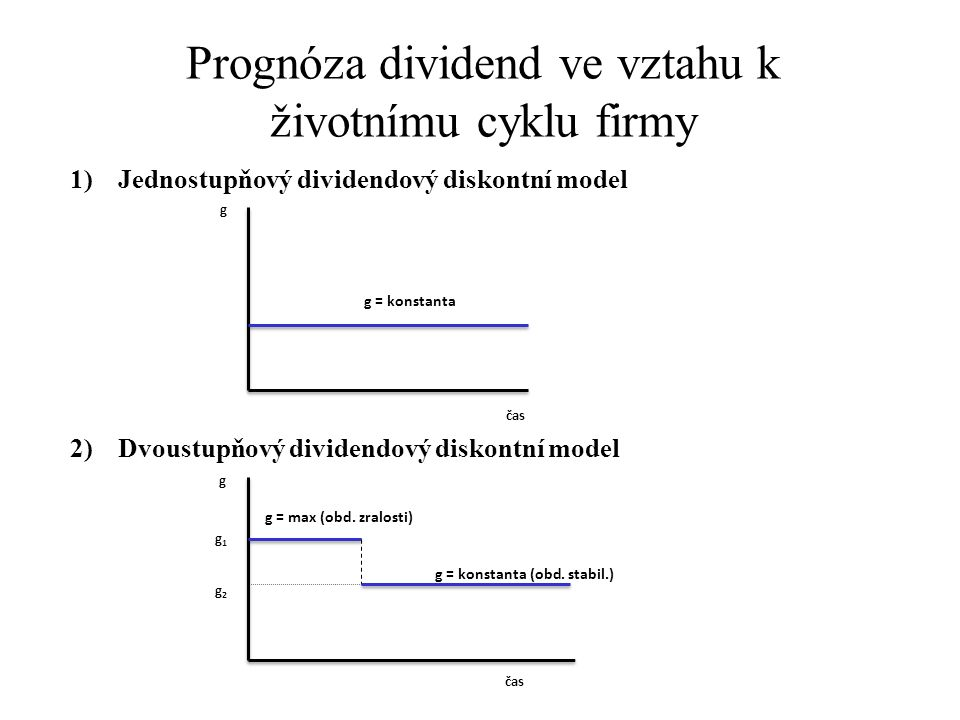 Prognóza dividend ve vztahu k životnímu cyklu firmy 1)Jednostupňový dividendový diskontní model 2)Dvoustupňový dividendový diskontní model g čas g = k