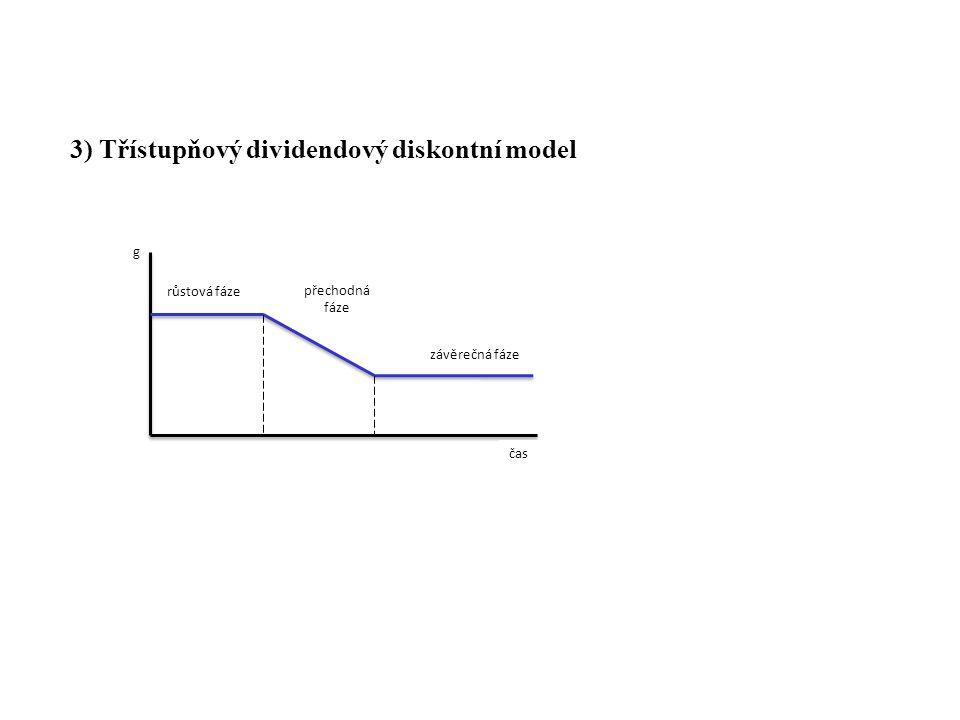 3) Třístupňový dividendový diskontní model g čas závěrečná fáze růstová fáze přechodná fáze