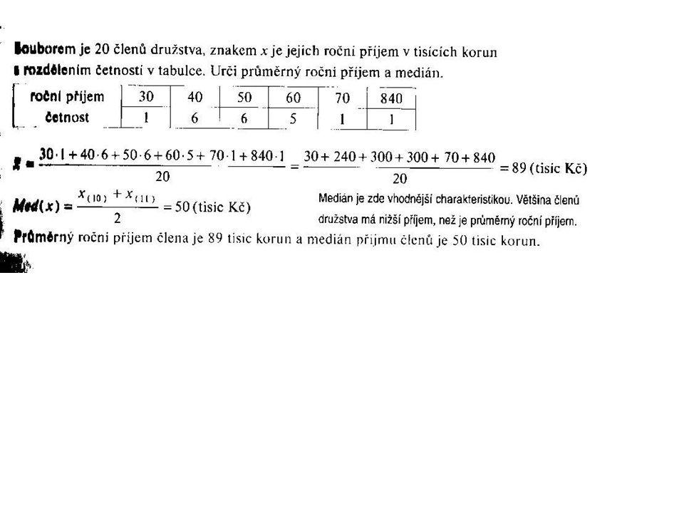 Nakreslete spojnicový graf rozdělení četností, histogram četností.