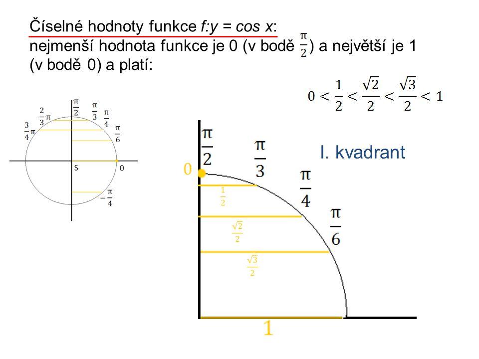 Na závěr přehledná tabulka hodnot goniometrických funkcí sin x a cos x 0°30°45°60°90° sin x01 cos x10