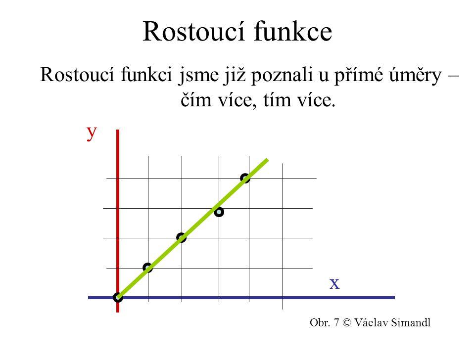 Rostoucí funkce Rostoucí funkci jsme již poznali u přímé úměry – čím více, tím více.