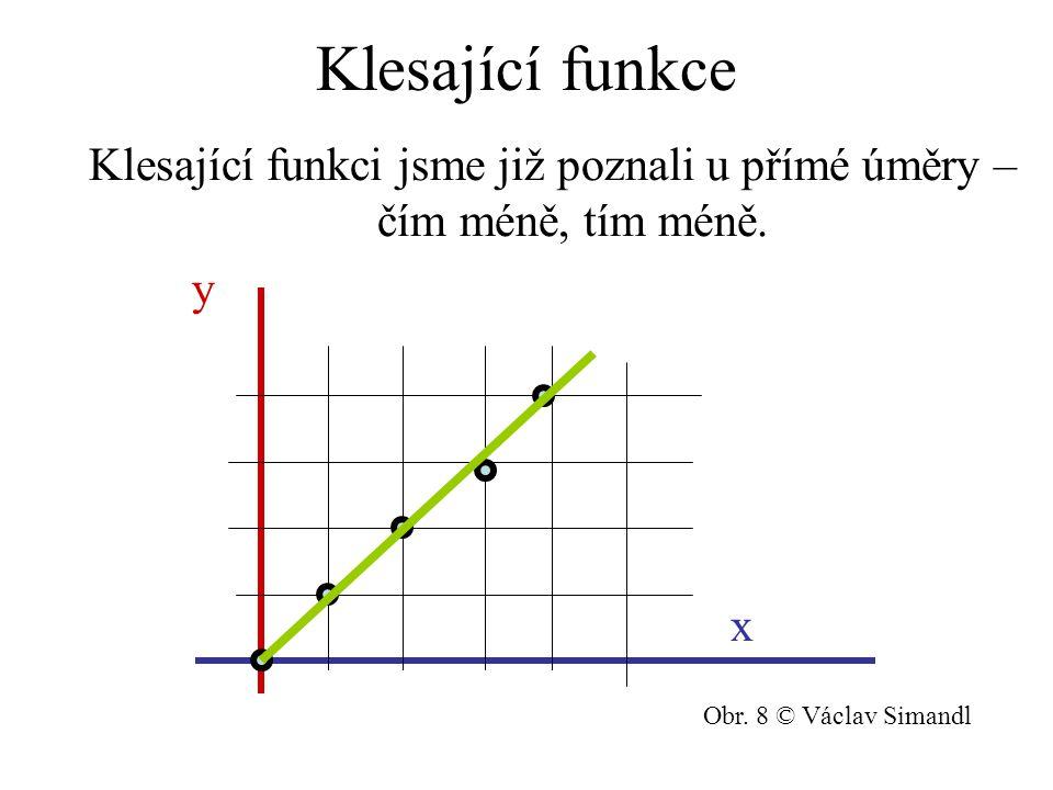 Klesající funkce Klesající funkci jsme již poznali u přímé úměry – čím méně, tím méně. y x Obr. 8 © Václav Simandl