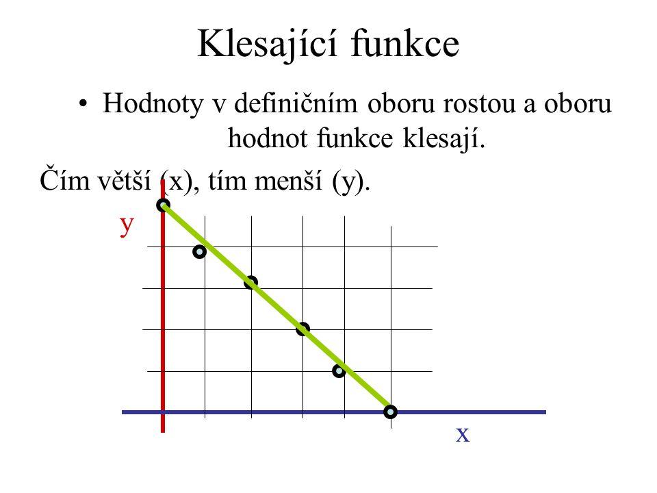 Klesající funkce Hodnoty v definičním oboru rostou a oboru hodnot funkce klesají. Čím větší (x), tím menší (y). y x