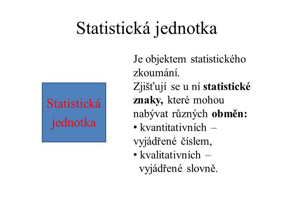 Statistická jednotka Statistická jednotka Je objektem statistického zkoumání.