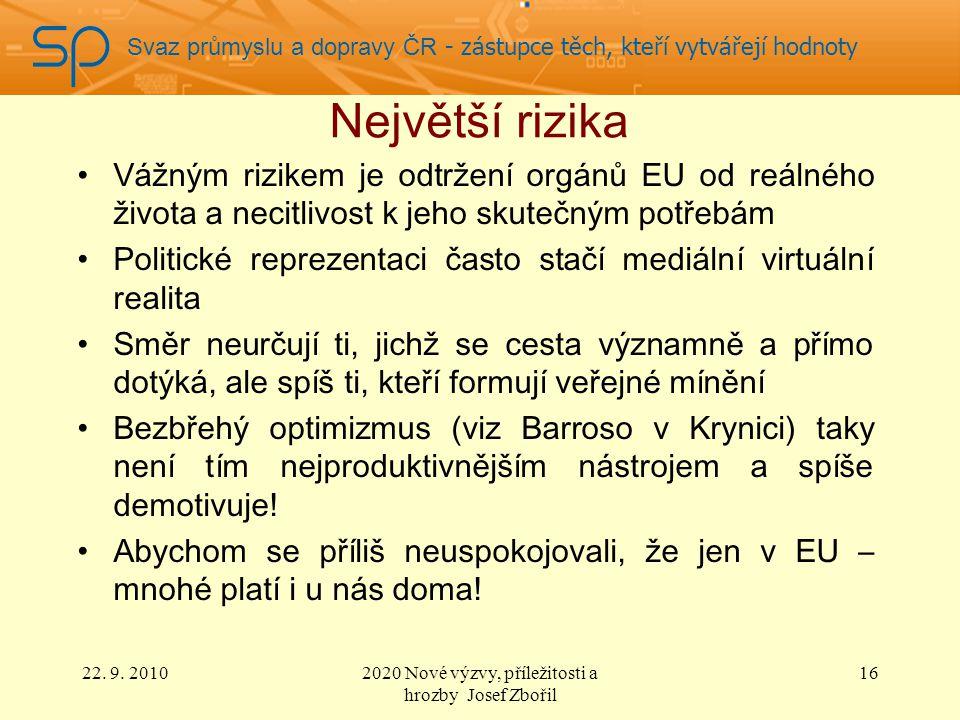 Svaz průmyslu a dopravy ČR - zástupce těch, kteří vytvářejí hodnoty Největší rizika Vážným rizikem je odtržení orgánů EU od reálného života a necitlivost k jeho skutečným potřebám Politické reprezentaci často stačí mediální virtuální realita Směr neurčují ti, jichž se cesta významně a přímo dotýká, ale spíš ti, kteří formují veřejné mínění Bezbřehý optimizmus (viz Barroso v Krynici) taky není tím nejproduktivnějším nástrojem a spíše demotivuje.
